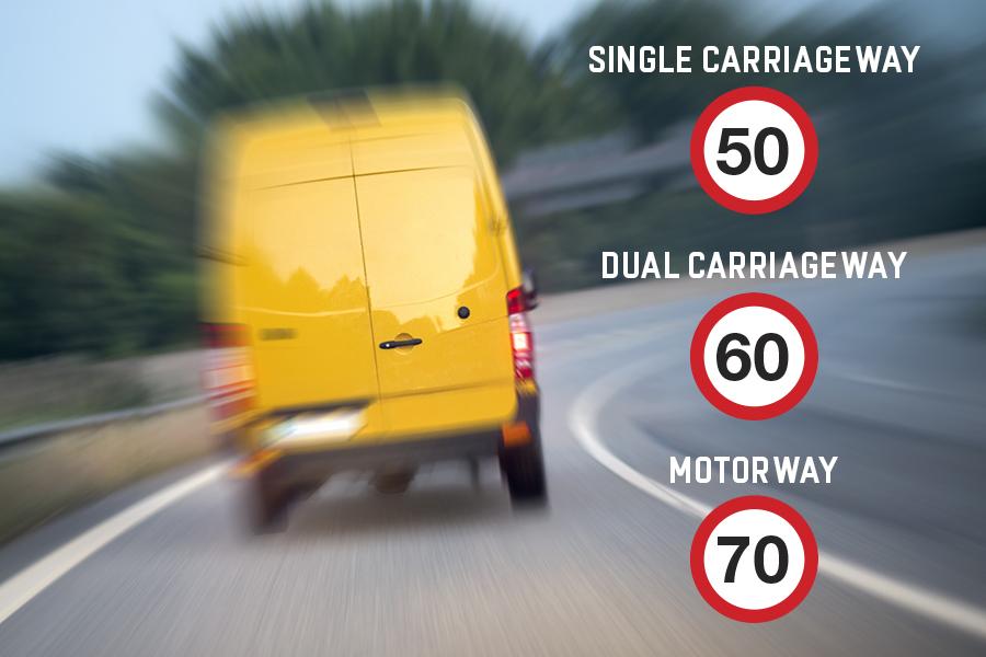 Van Speed Limits